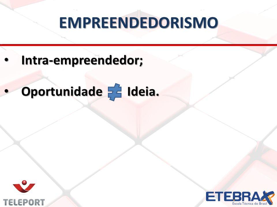 EMPREENDEDORISMO Intra-empreendedor; Intra-empreendedor; Oportunidade Ideia. Oportunidade Ideia.