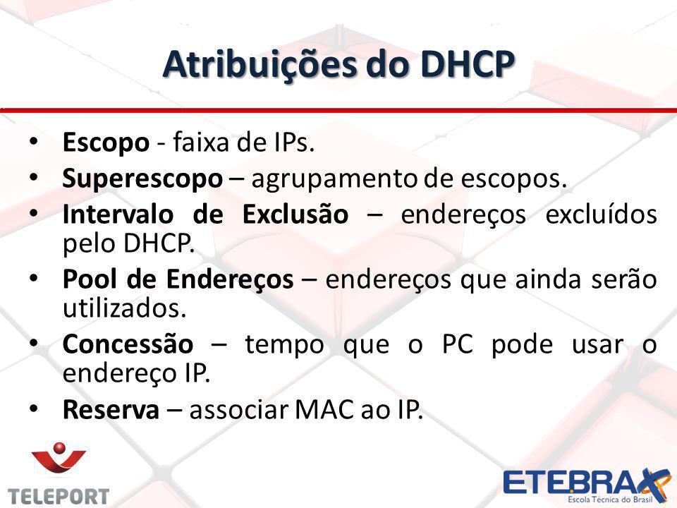 Atribuições do DHCP Escopo - faixa de IPs. Superescopo – agrupamento de escopos. Intervalo de Exclusão – endereços excluídos pelo DHCP. Pool de Endere