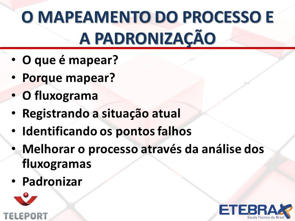 O MAPEAMENTO DO PROCESSO E A PADRONIZAÇÃO O que é mapear.