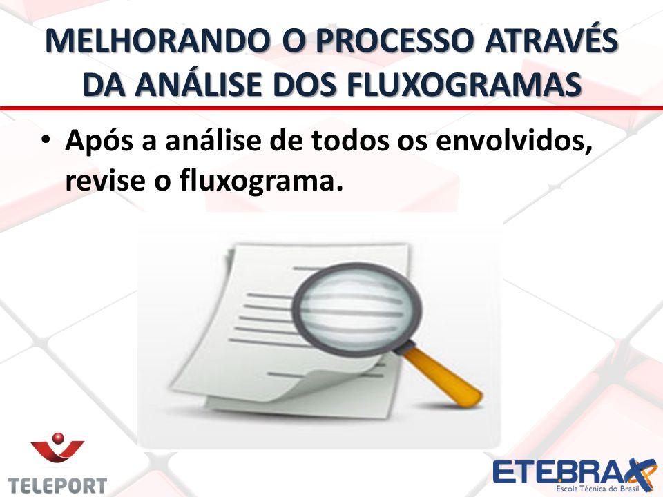 MELHORANDO O PROCESSO ATRAVÉS DA ANÁLISE DOS FLUXOGRAMAS Após a análise de todos os envolvidos, revise o fluxograma.