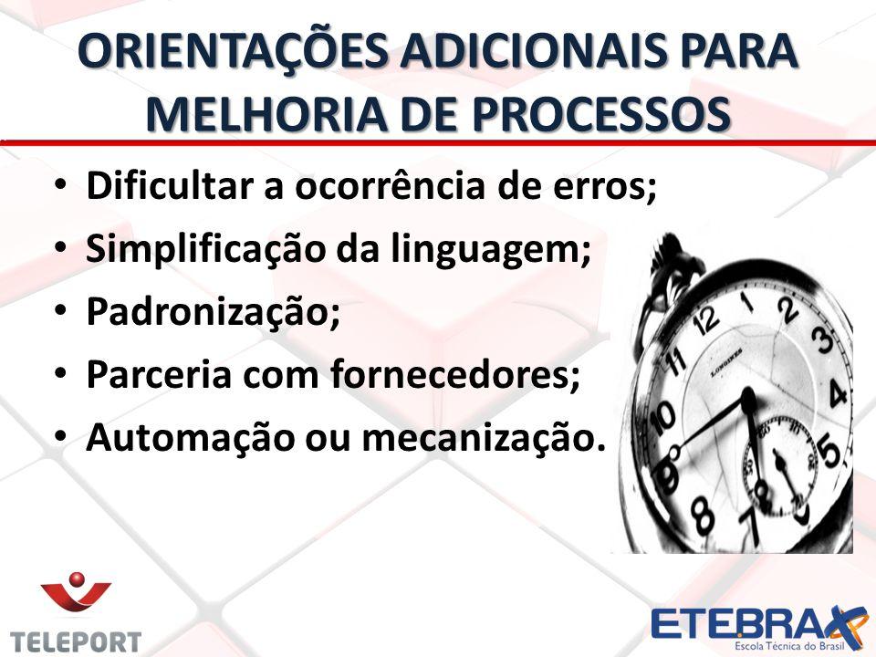 ORIENTAÇÕES ADICIONAIS PARA MELHORIA DE PROCESSOS Dificultar a ocorrência de erros; Simplificação da linguagem; Padronização; Parceria com fornecedores; Automação ou mecanização.