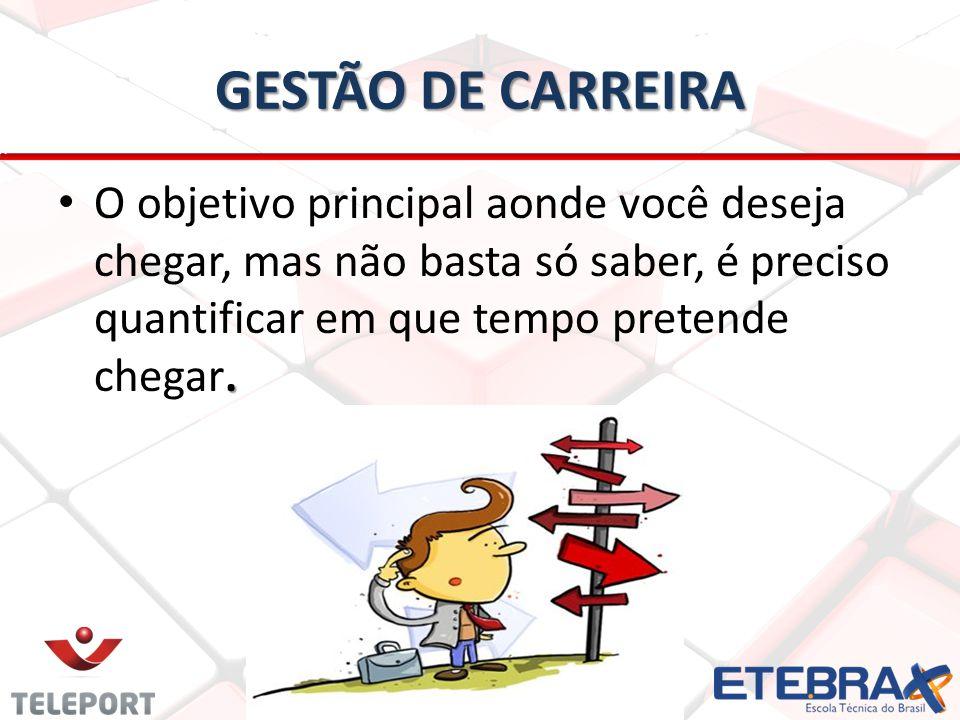 GESTÃO DE CARREIRA.