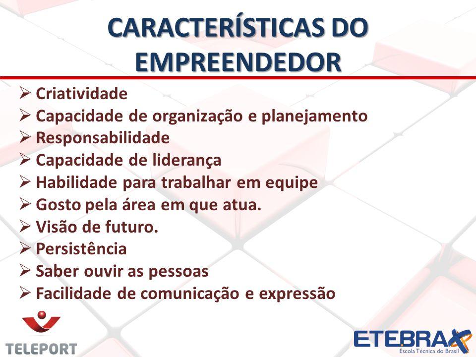CARACTERÍSTICAS DO EMPREENDEDOR Criatividade Capacidade de organização e planejamento Responsabilidade Capacidade de liderança Habilidade para trabalh