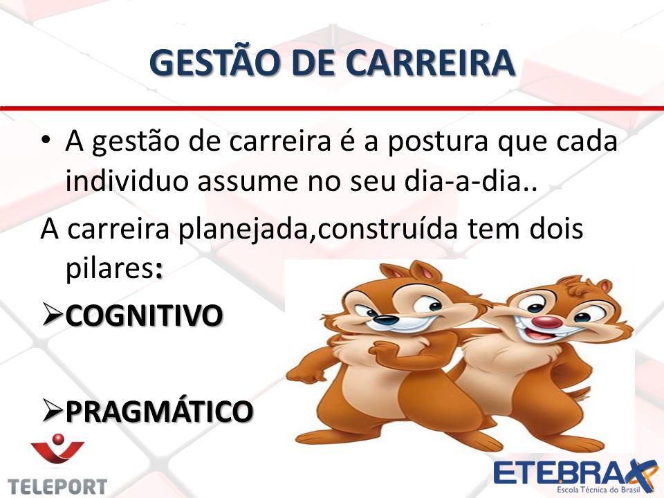 GESTÃO DE CARREIRA A gestão de carreira é a postura que cada individuo assume no seu dia-a-dia.. : A carreira planejada,construída tem dois pilares: C