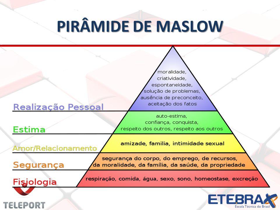 BRAINSTORM É uma metodologia de exploração de idéias, visando a obtenção das melhores soluções de um grupo de pessoas