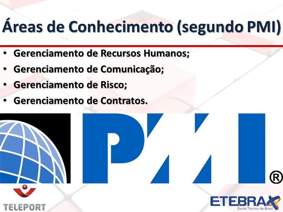 Áreas de Conhecimento (segundo PMI) Gerenciamento de Recursos Humanos; Gerenciamento de Recursos Humanos; Gerenciamento de Comunicação; Gerenciamento