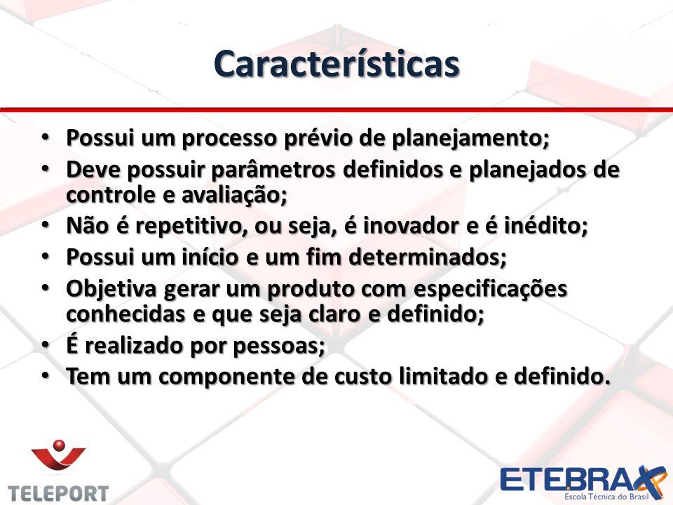 Características Possui um processo prévio de planejamento; Possui um processo prévio de planejamento; Deve possuir parâmetros definidos e planejados d