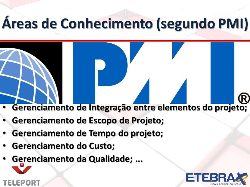 Áreas de Conhecimento (segundo PMI) Gerenciamento de Integração entre elementos do projeto; Gerenciamento de Integração entre elementos do projeto; Ge