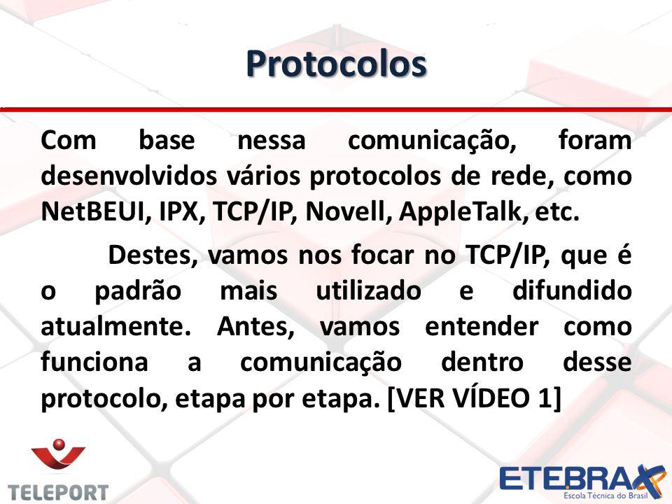 Protocolos Com base nessa comunicação, foram desenvolvidos vários protocolos de rede, como NetBEUI, IPX, TCP/IP, Novell, AppleTalk, etc. Destes, vamos