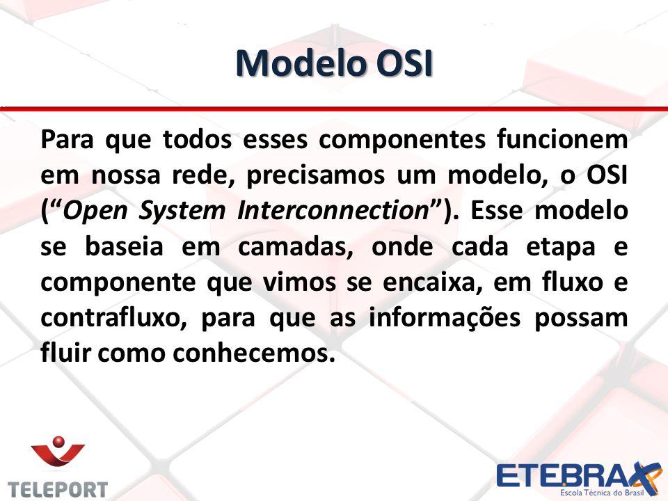 Modelo OSI Para que todos esses componentes funcionem em nossa rede, precisamos um modelo, o OSI (Open System Interconnection). Esse modelo se baseia