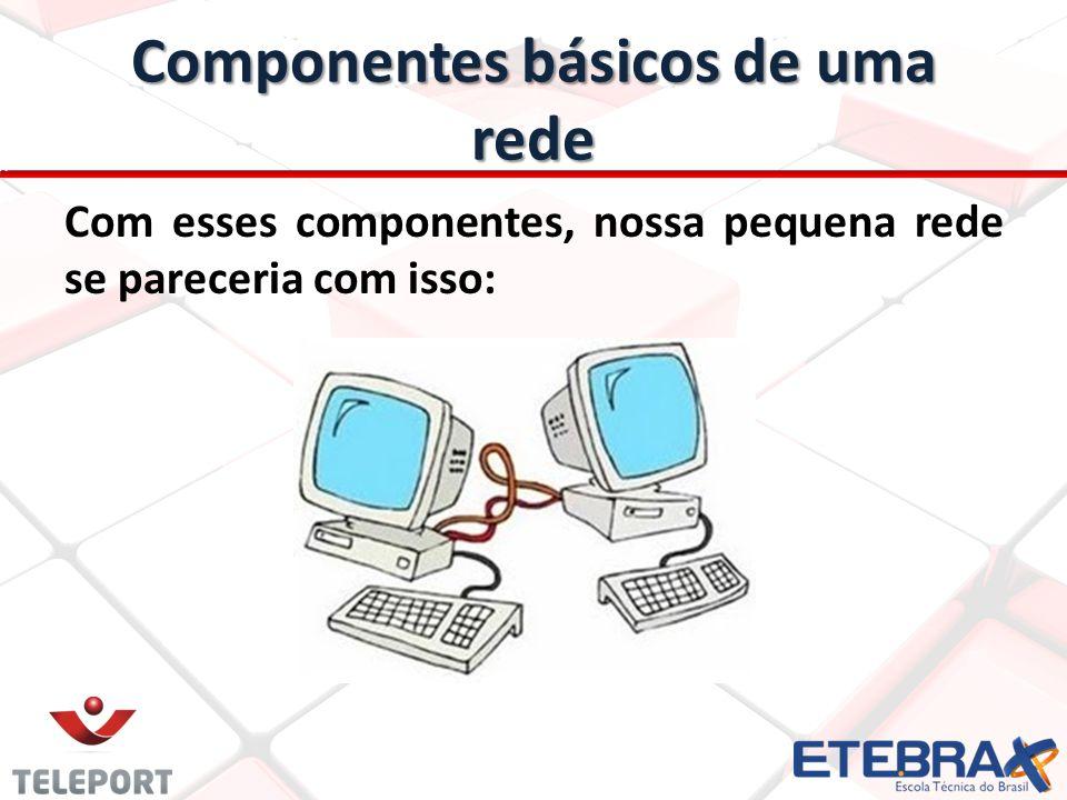 básicos de uma rede Componentes básicos de uma rede Em 2 computadores, tudo bem, mas em uma grande rede teríamos algo parecido com isso