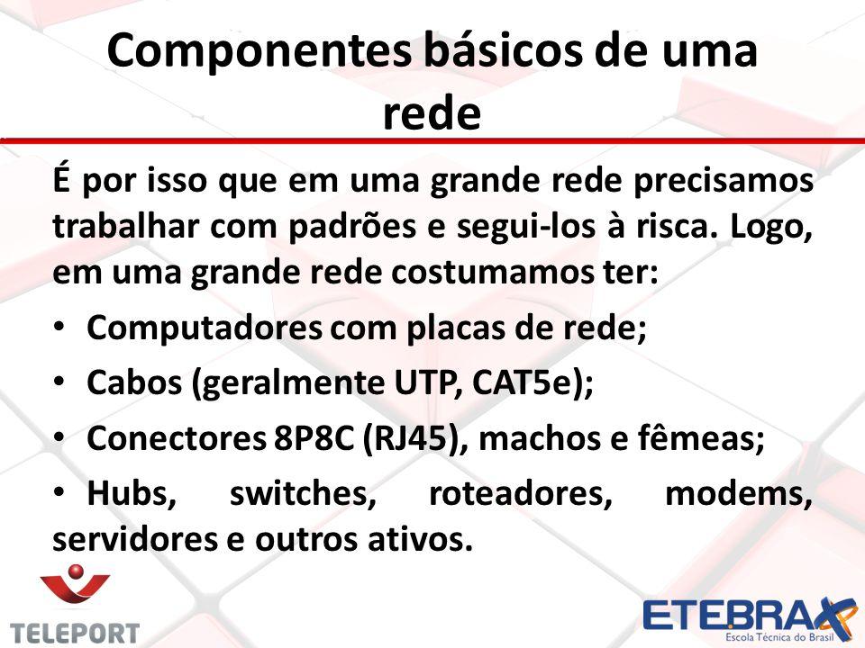 Outros componentes da nossa rede Para que possamos chegar até este rack do slide anterior, veremos também, no decorrer do módulo, os seguintes ativos de rede: Hubs; Switches; Roteadores; Modems; E outros...