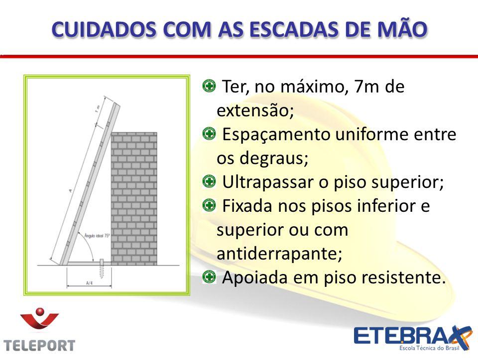 Ter, no máximo, 7m de extensão; Espaçamento uniforme entre os degraus; Ultrapassar o piso superior; Fixada nos pisos inferior e superior ou com antide
