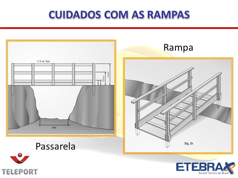 CUIDADOS COM AS RAMPAS Passarela Rampa