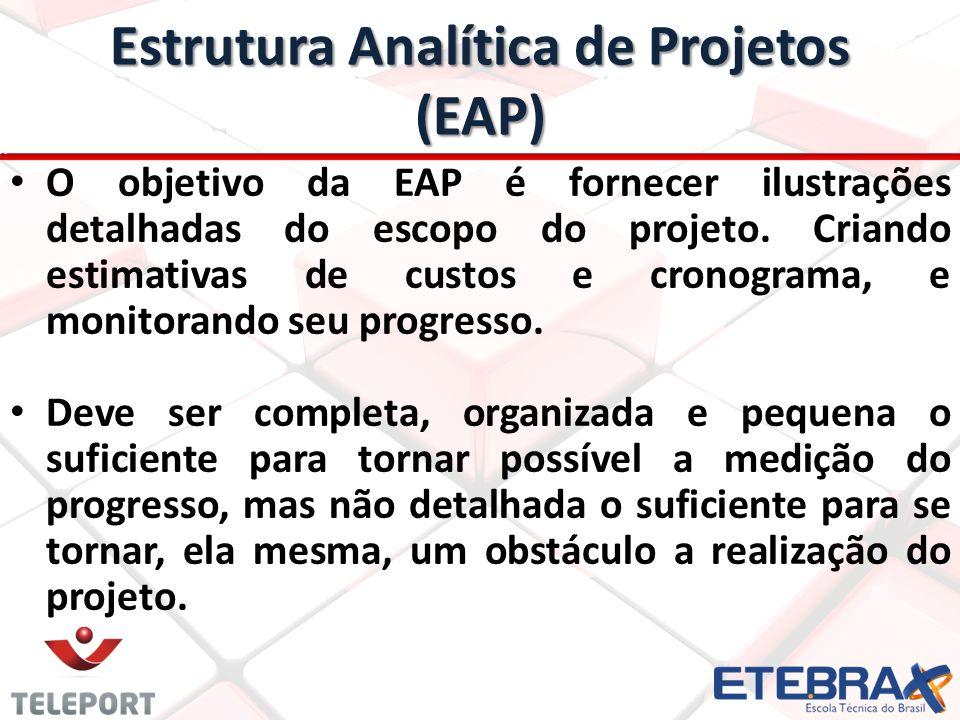 Estrutura Analítica de Projetos (EAP) O objetivo da EAP é fornecer ilustrações detalhadas do escopo do projeto.