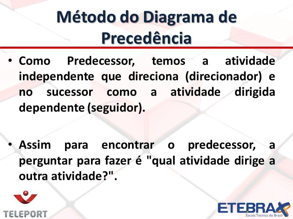 Método do Diagrama de Precedência Como Predecessor, temos a atividade independente que direciona (direcionador) e no sucessor como a atividade dirigida dependente (seguidor).