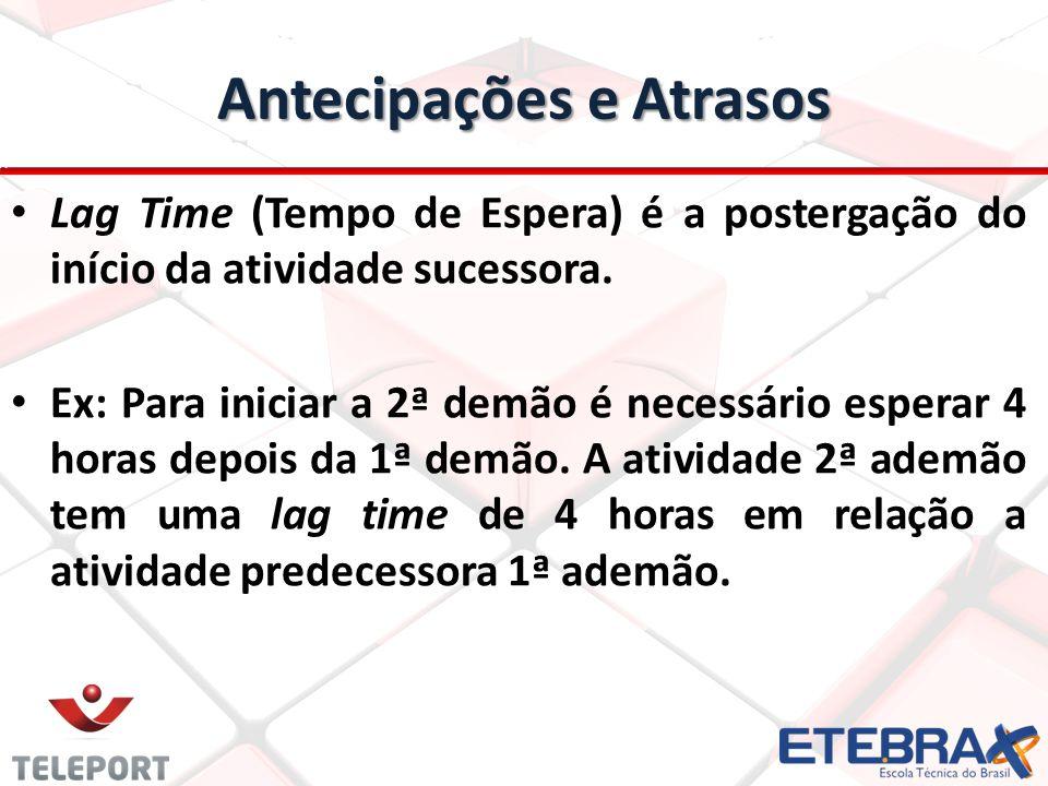 Antecipações e Atrasos Lag Time (Tempo de Espera) é a postergação do início da atividade sucessora. Ex: Para iniciar a 2ª demão é necessário esperar 4