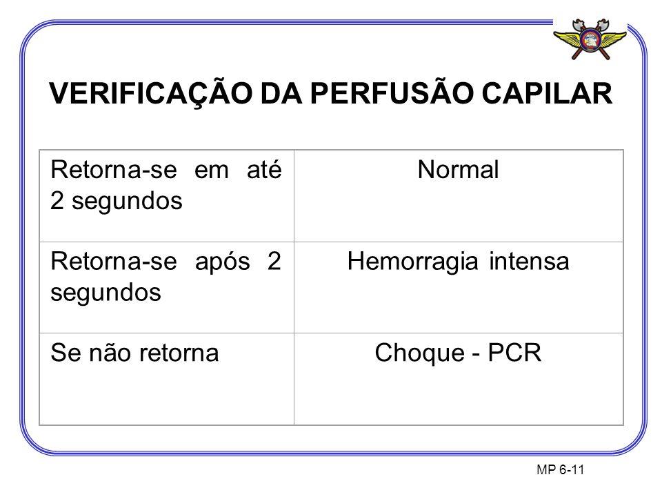 VERIFICAÇÃO DA PERFUSÃO CAPILAR MP 6-11 Retorna-se em até 2 segundos Normal Retorna-se após 2 segundos Hemorragia intensa Se não retornaChoque - PCR
