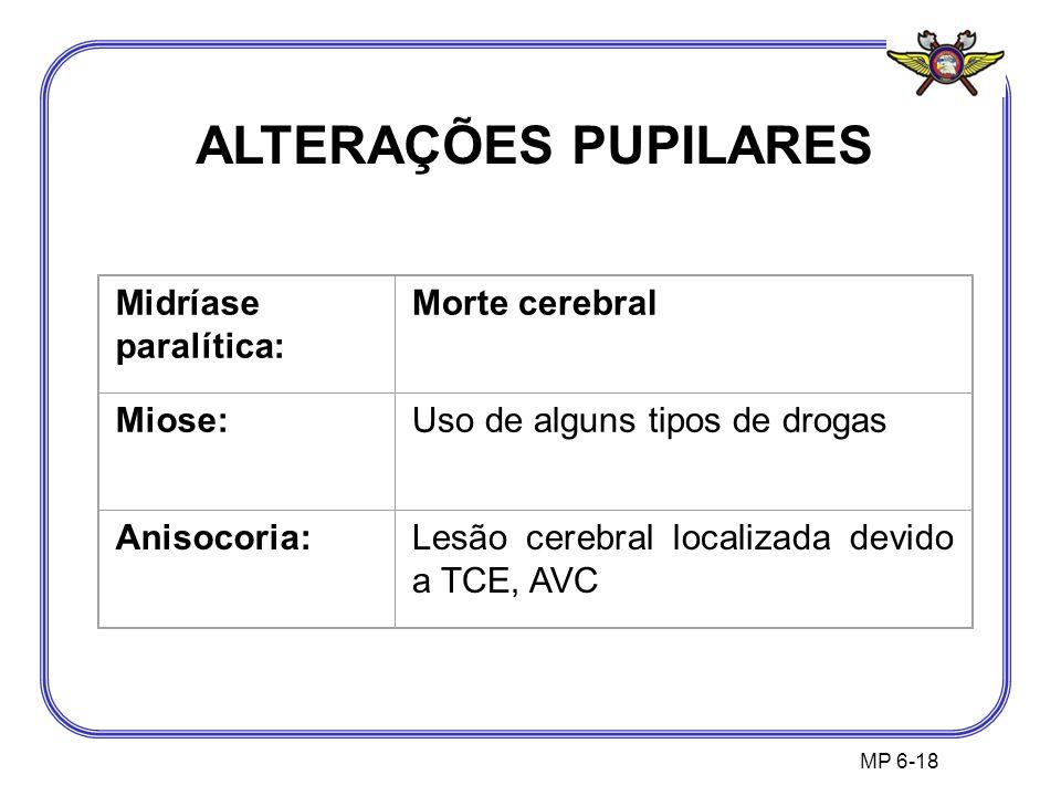 MP 6-18 ALTERAÇÕES PUPILARES Midríase paralítica: Morte cerebral Miose:Uso de alguns tipos de drogas Anisocoria:Lesão cerebral localizada devido a TCE
