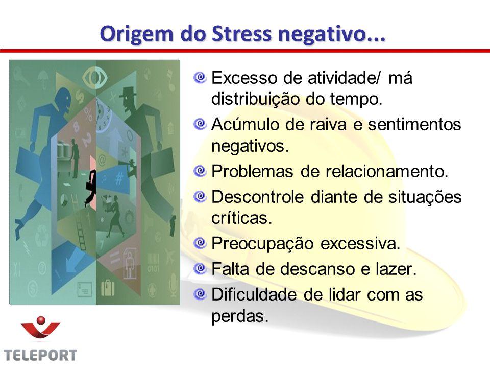 Excesso de atividade/ má distribuição do tempo.Acúmulo de raiva e sentimentos negativos.