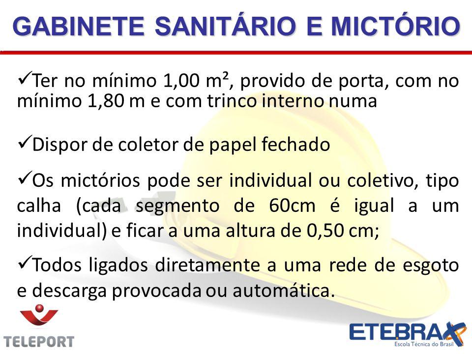 GABINETE SANITÁRIO E MICTÓRIO Ter no mínimo 1,00 m², provido de porta, com no mínimo 1,80 m e com trinco interno numa Dispor de coletor de papel fecha