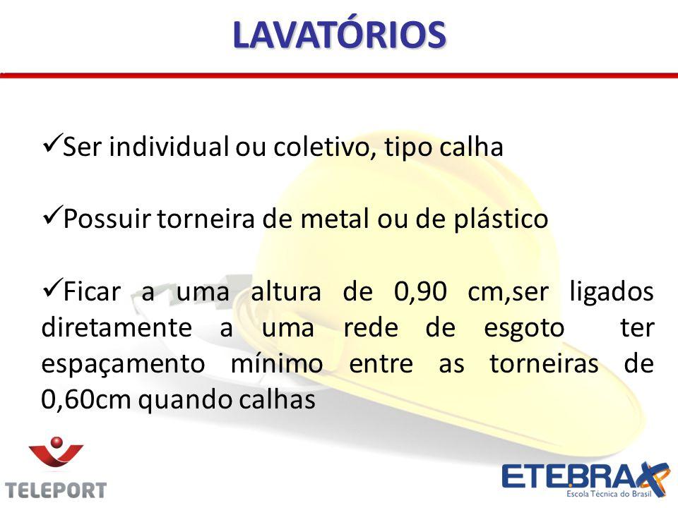 LAVATÓRIOS Ser individual ou coletivo, tipo calha Possuir torneira de metal ou de plástico Ficar a uma altura de 0,90 cm,ser ligados diretamente a uma