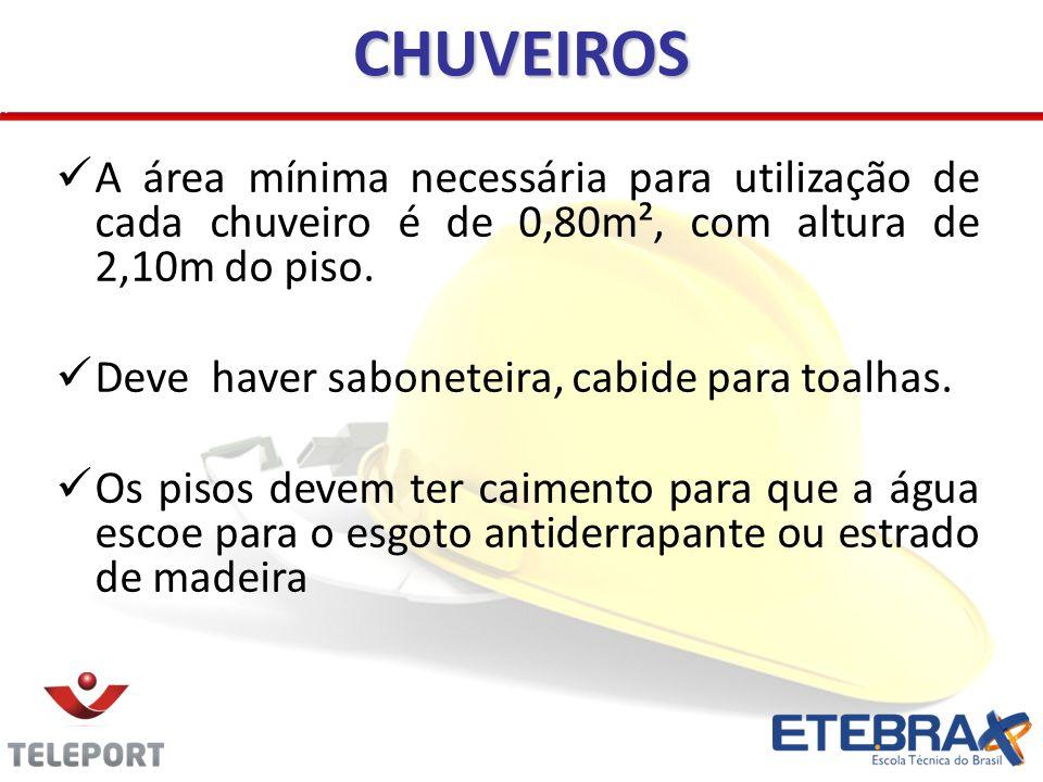 A área mínima necessária para utilização de cada chuveiro é de 0,80m², com altura de 2,10m do piso. Deve haver saboneteira, cabide para toalhas. Os pi