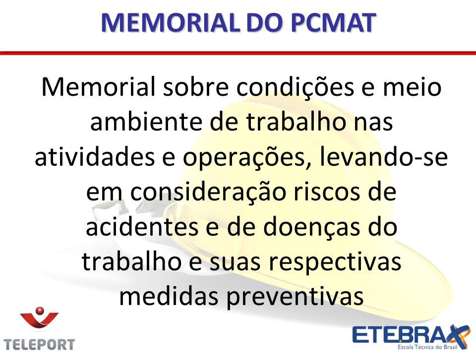 Memorial sobre condições e meio ambiente de trabalho nas atividades e operações, levando-se em consideração riscos de acidentes e de doenças do trabal