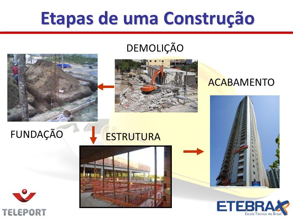 Etapas de uma Construção DEMOLIÇÃO FUNDAÇÃO ESTRUTURA ACABAMENTO