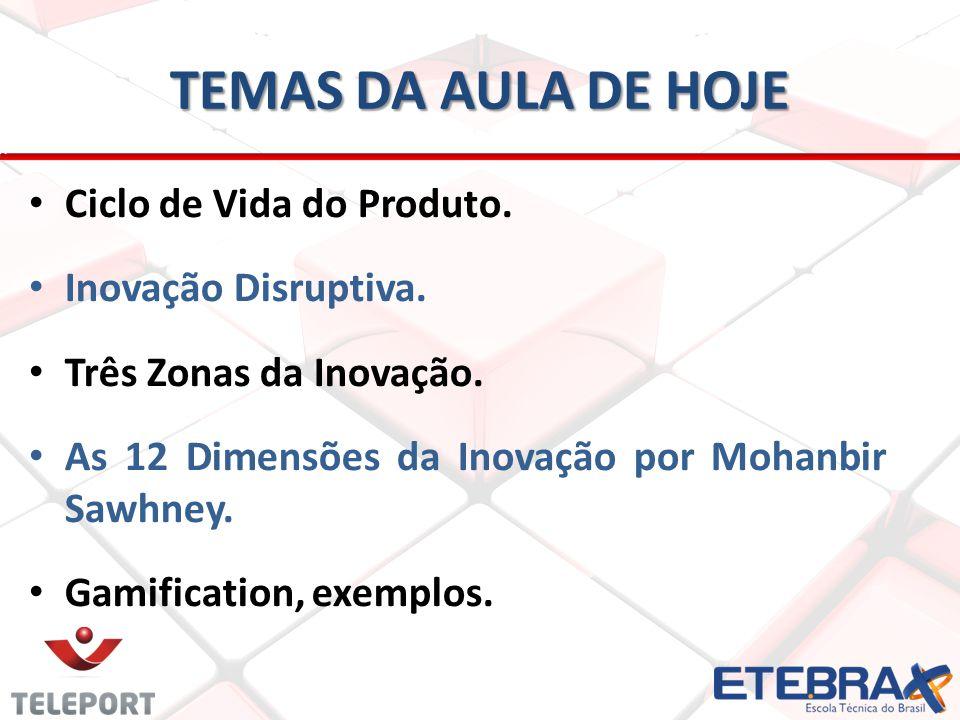 AS 12 DIMENSÕES DA INOVAÇÃO (por Mohanbir Sawhney) Radar da Inovação: Radar da Inovação: Mostra a maturidade relativa das inovações em determinados domínios e pondera a sua importância para a organização.