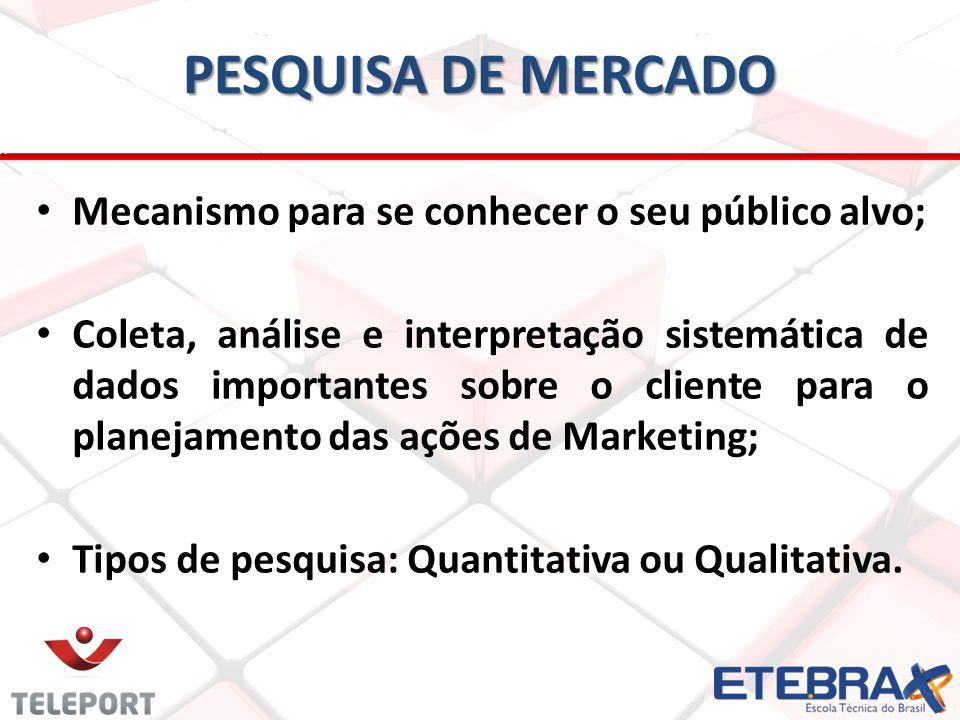 PESQUISA DE MERCADO Quantitativa: Quantitativa: – Utilizadas quando se sabe exatamente o que deve ser perguntado para atingir os objetivos da pesquisa.