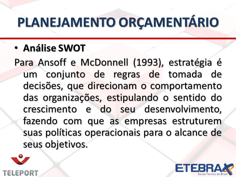 PLANEJAMENTO ORÇAMENTÁRIO Análise SWOT Análise SWOT Para Ansoff e McDonnell (1993), estratégia é um conjunto de regras de tomada de decisões, que dire