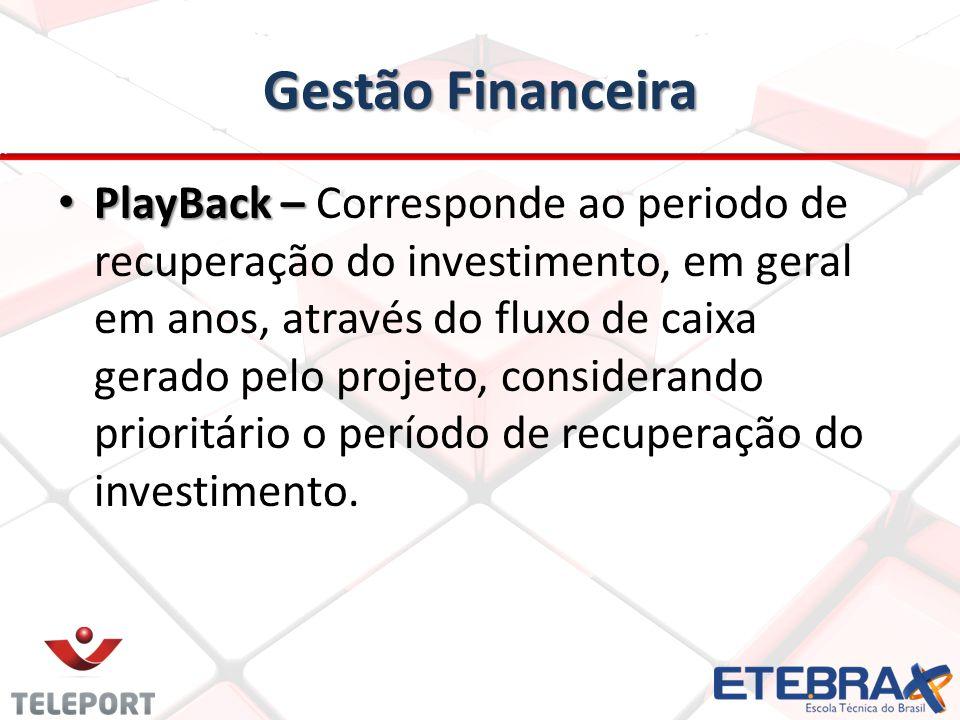 Gestão Financeira PlayBack – PlayBack – Corresponde ao periodo de recuperação do investimento, em geral em anos, através do fluxo de caixa gerado pelo