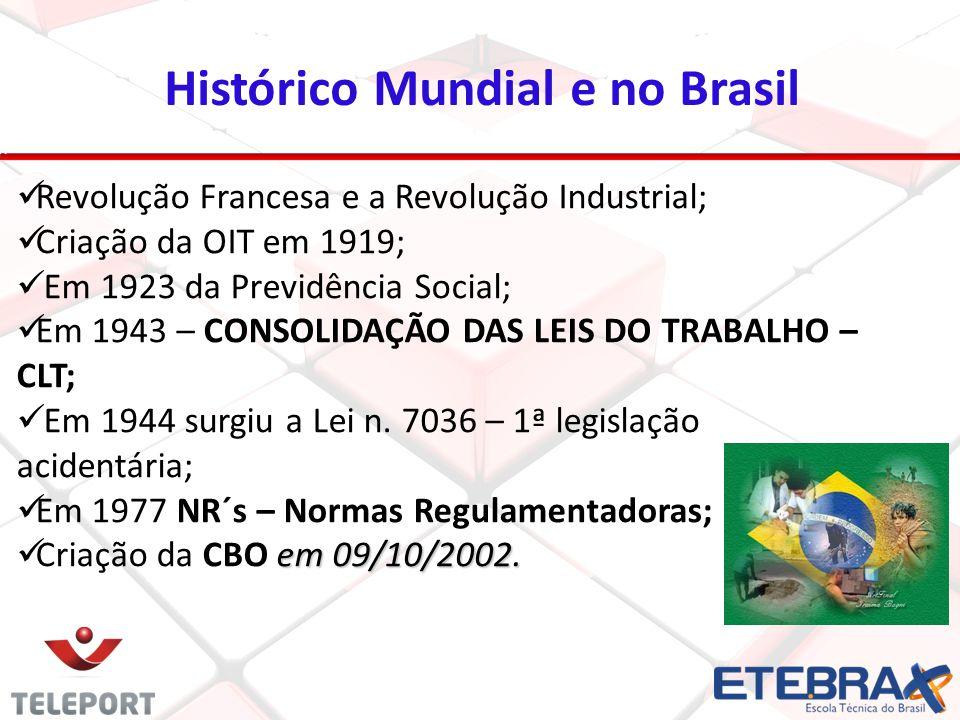 4 Histórico Mundial e no Brasil Revolução Francesa e a Revolução Industrial; Criação da OIT em 1919; Em 1923 da Previdência Social; Em 1943 – CONSOLIDAÇÃO DAS LEIS DO TRABALHO – CLT; Em 1944 surgiu a Lei n.
