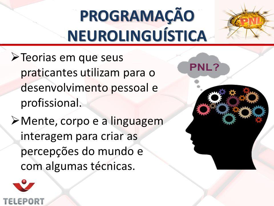 PROGRAMAÇÃO NEUROLINGUÍSTICA Teorias em que seus praticantes utilizam para o desenvolvimento pessoal e profissional. Mente, corpo e a linguagem intera
