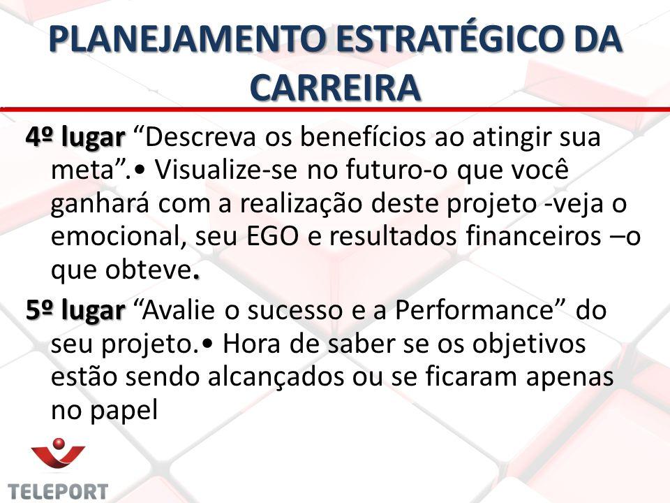 PLANEJAMENTO ESTRATÉGICO DA CARREIRA 4º lugar. 4º lugar Descreva os benefícios ao atingir sua meta. Visualize-se no futuro-o que você ganhará com a re