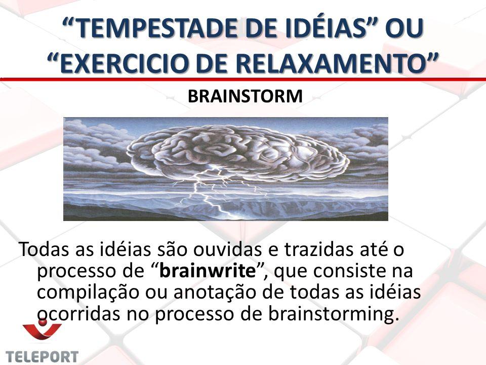 TEMPESTADE DE IDÉIAS OU EXERCICIO DE RELAXAMENTO BRAINSTORM Todas as idéias são ouvidas e trazidas até o processo de brainwrite, que consiste na compi