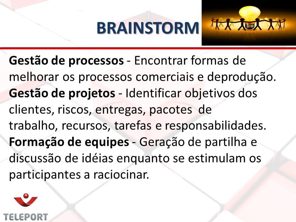 BRAINSTORM Gestão de processos - Encontrar formas de melhorar os processos comerciais e deprodução. Gestão de projetos - Identificar objetivos dos cli