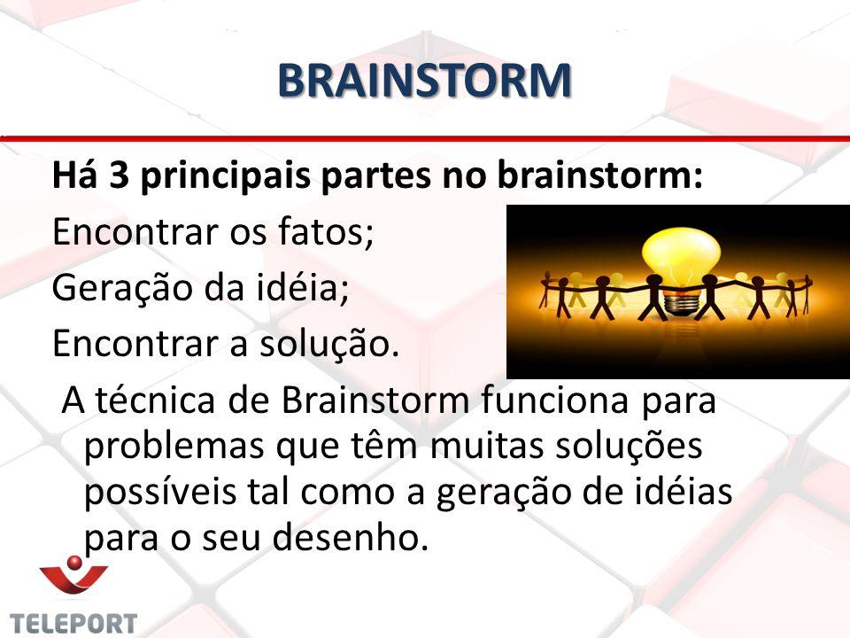 BRAINSTORM Há 3 principais partes no brainstorm: Encontrar os fatos; Geração da idéia; Encontrar a solução. A técnica de Brainstorm funciona para prob