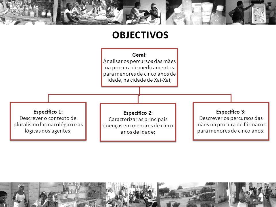 Geral: Analisar os percursos das mães na procura de medicamentos para menores de cinco anos de idade, na cidade de Xai-Xai; Específico 1: Descrever o