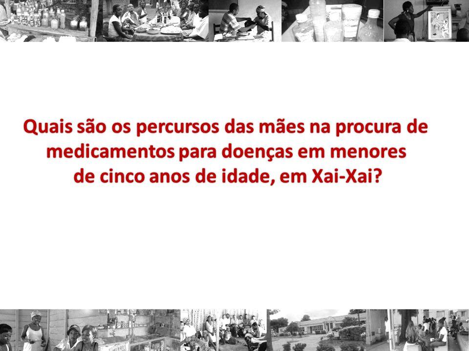 Quais são os percursos das mães na procura de medicamentos para doenças em menores de cinco anos de idade, em Xai-Xai?