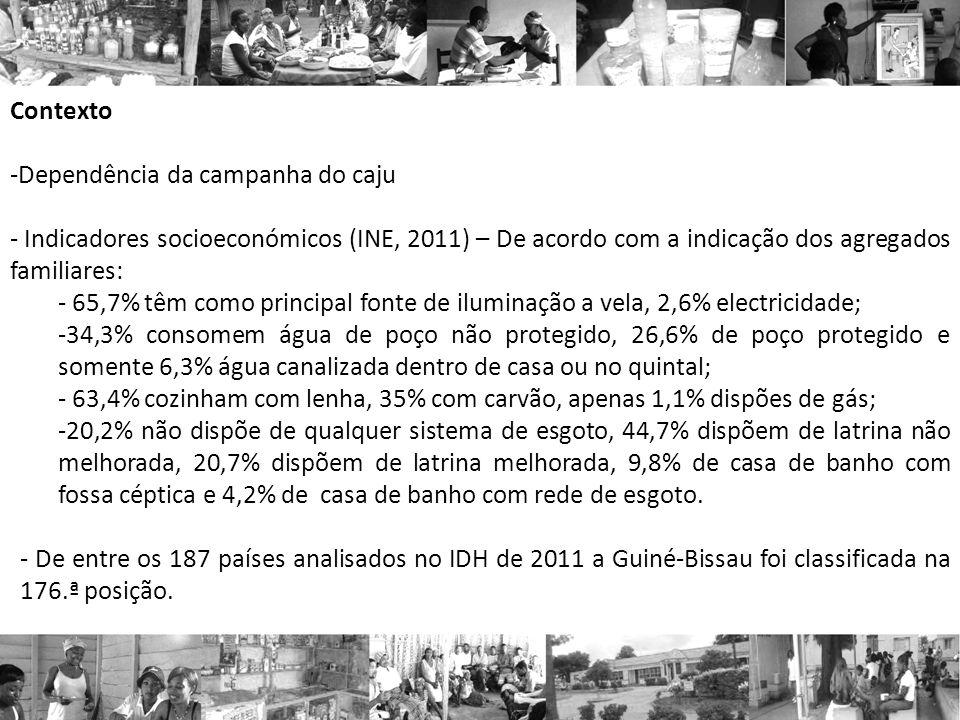 Contexto -Dependência da campanha do caju - Indicadores socioeconómicos (INE, 2011) – De acordo com a indicação dos agregados familiares: - 65,7% têm