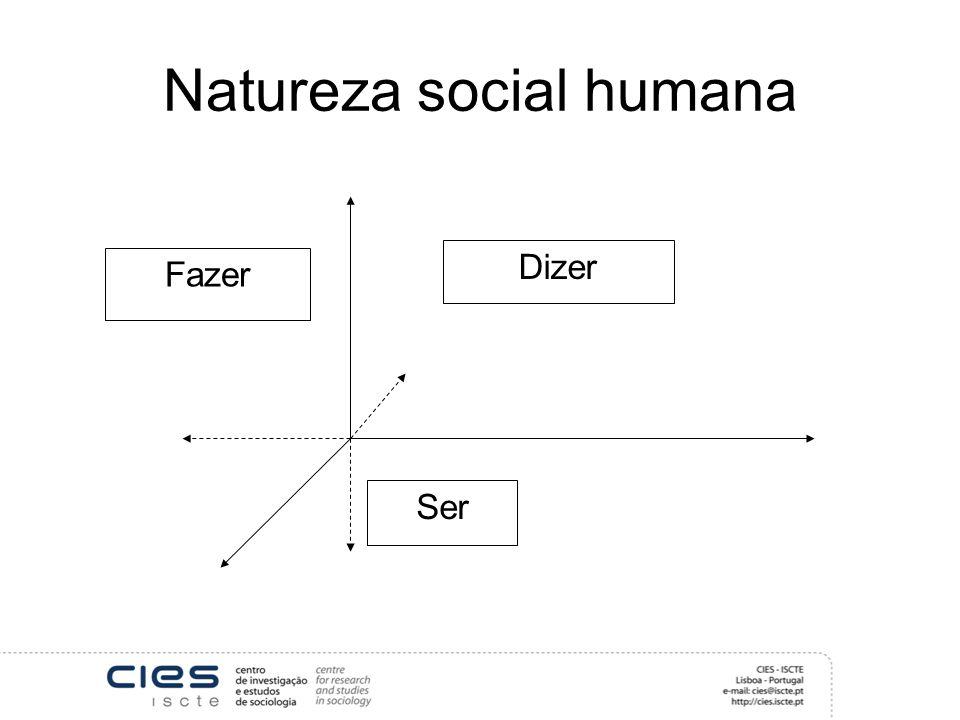 Natureza social humana Fazer Dizer Ser