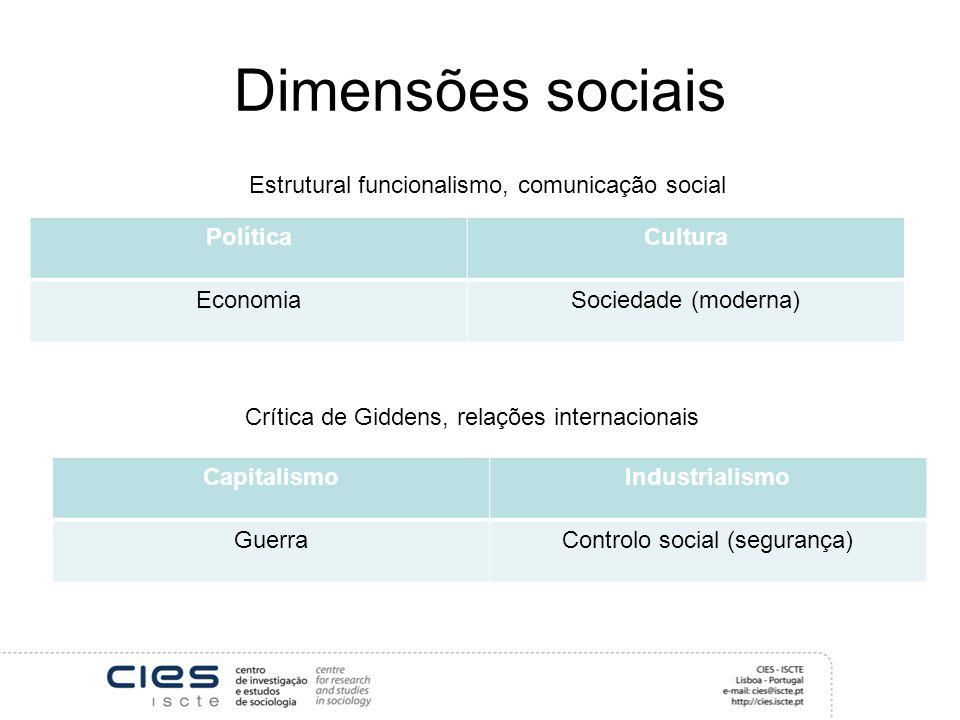 Dimensões sociais PolíticaCultura EconomiaSociedade (moderna) Estrutural funcionalismo, comunicação social Crítica de Giddens, relações internacionais CapitalismoIndustrialismo GuerraControlo social (segurança)