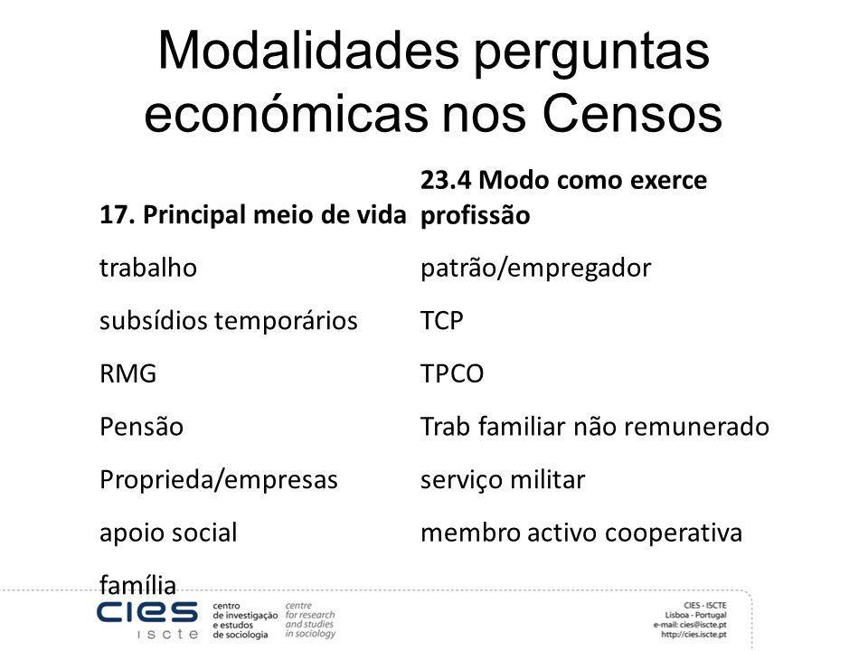 Modalidades perguntas económicas nos Censos