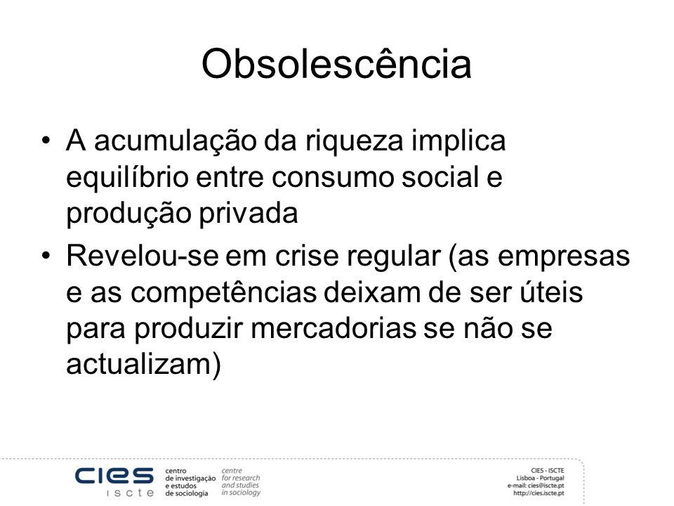 Obsolescência A acumulação da riqueza implica equilíbrio entre consumo social e produção privada Revelou-se em crise regular (as empresas e as competências deixam de ser úteis para produzir mercadorias se não se actualizam)