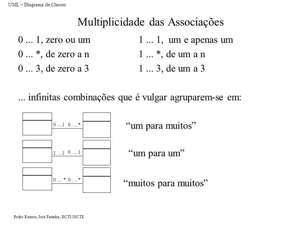 Pedro Ramos, José Farinha, DCTI/ISCTE Multiplicidade das Associações 0...
