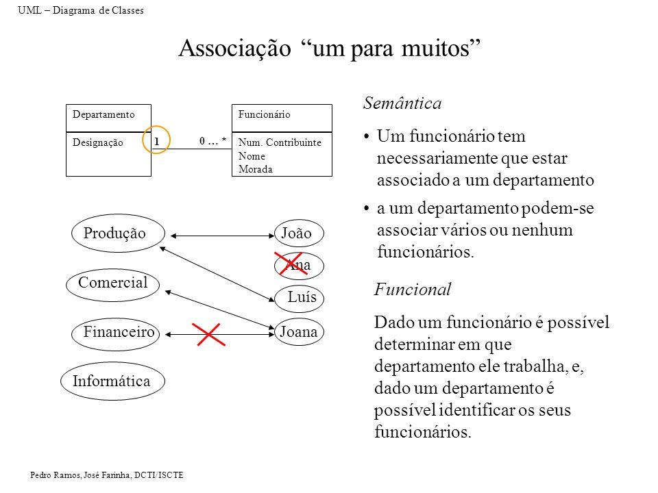 Pedro Ramos, José Farinha, DCTI/ISCTE Associação um para muitos Funcionário Num.