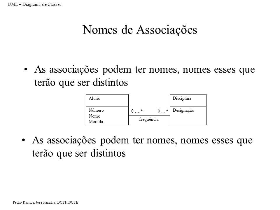 Pedro Ramos, José Farinha, DCTI/ISCTE Nomes de Associações As associações podem ter nomes, nomes esses que terão que ser distintos Aluno Número Nome Morada Disciplina Designação 0...