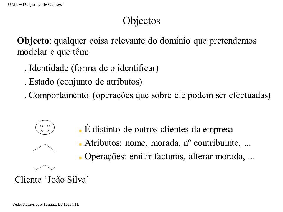 Pedro Ramos, José Farinha, DCTI/ISCTE Objectos Objecto: qualquer coisa relevante do domínio que pretendemos modelar e que têm:.